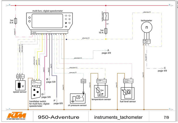 771393085_DqsV8 M oil pressure light adventure rider ktm 990 adventure wiring diagram at bayanpartner.co